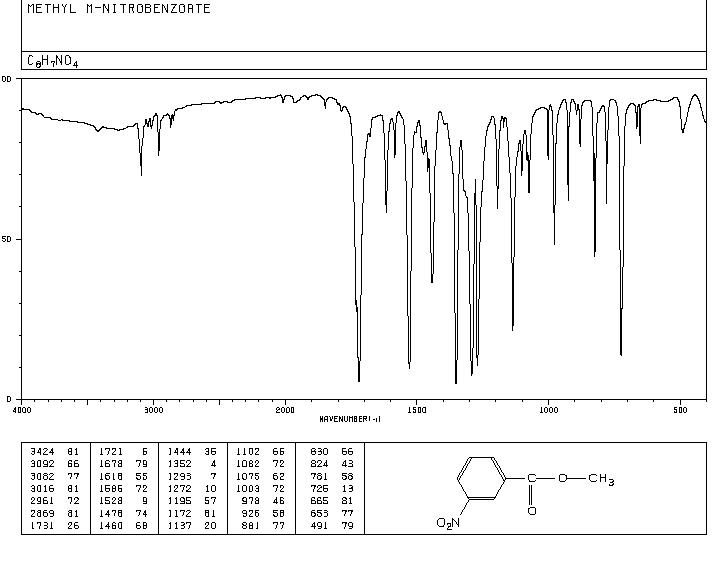 methyl m benzoate