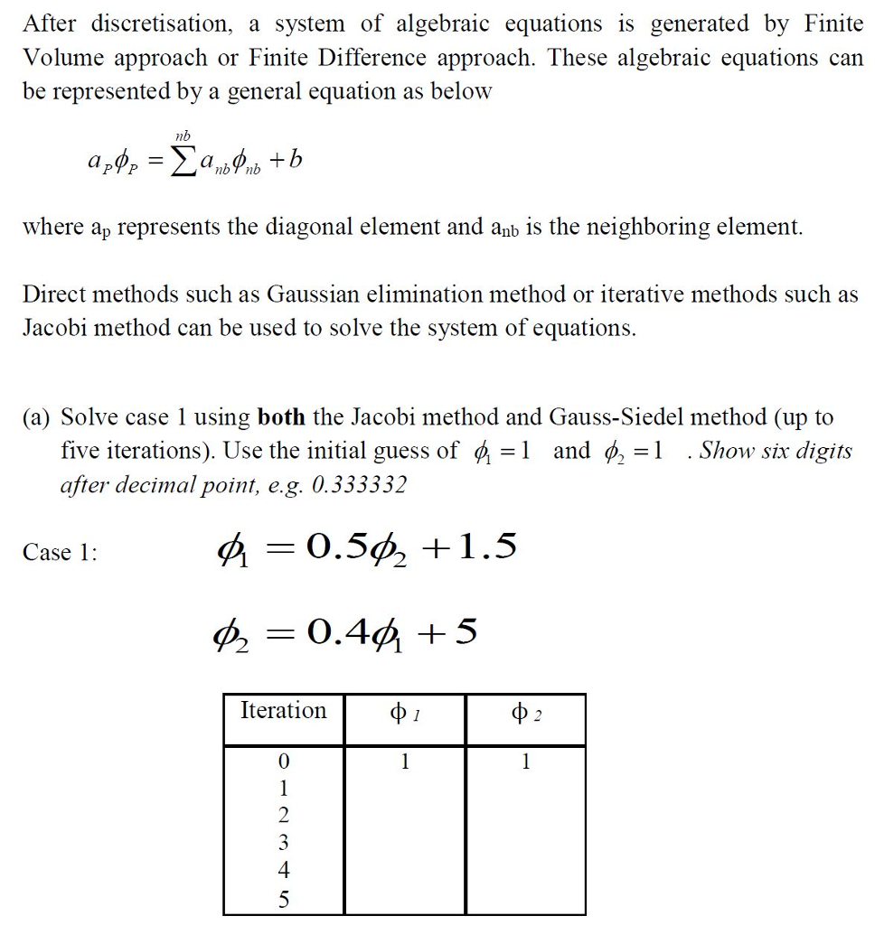 Solved: After Discretisation, A System Of Algebraic Equati ...