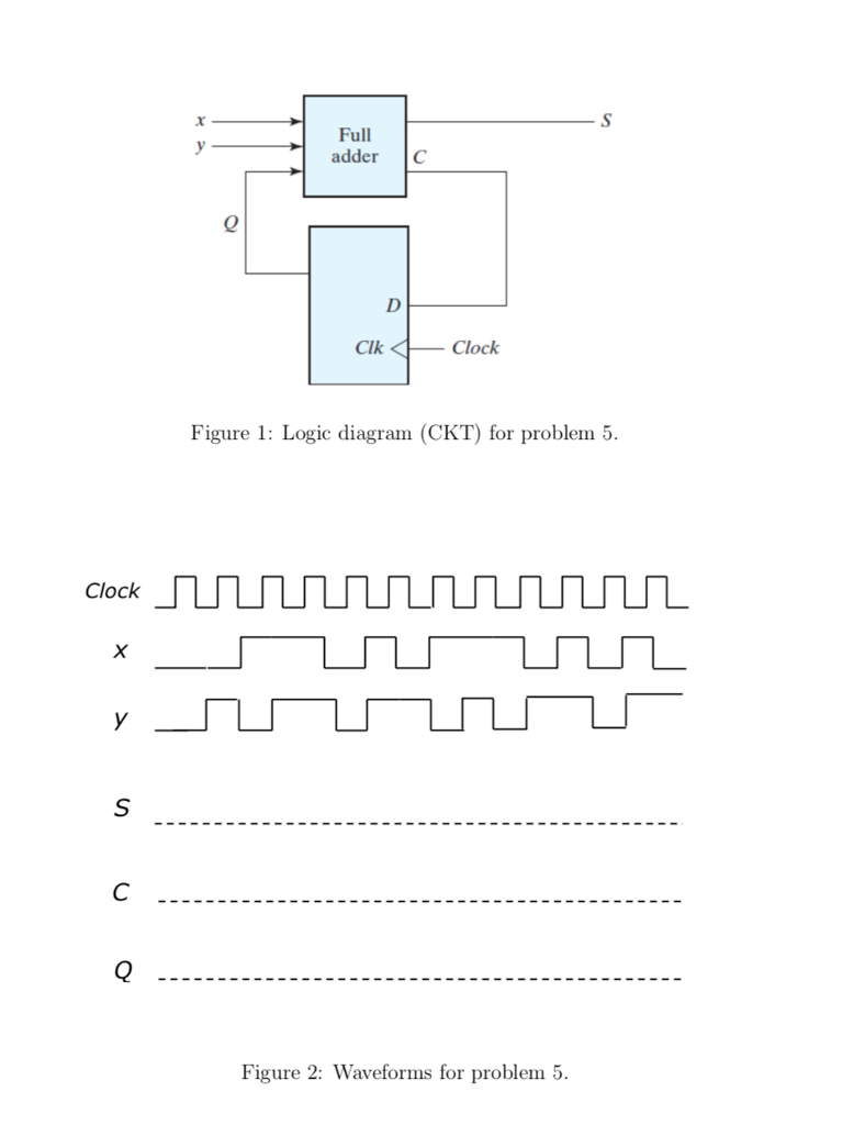 Full adder C Q| ClkClock Figure 1: Logic diagram (CKT) for problem 5 ...