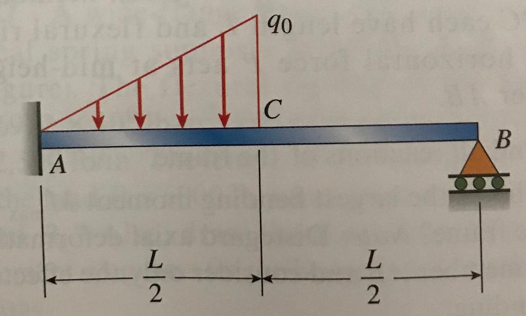 p v m cantilever beam triangular Resonant frequency of bimorph triangular v-shaped piezoelectric cantilever energy harvester  d ivision of a triangular beam into some v.