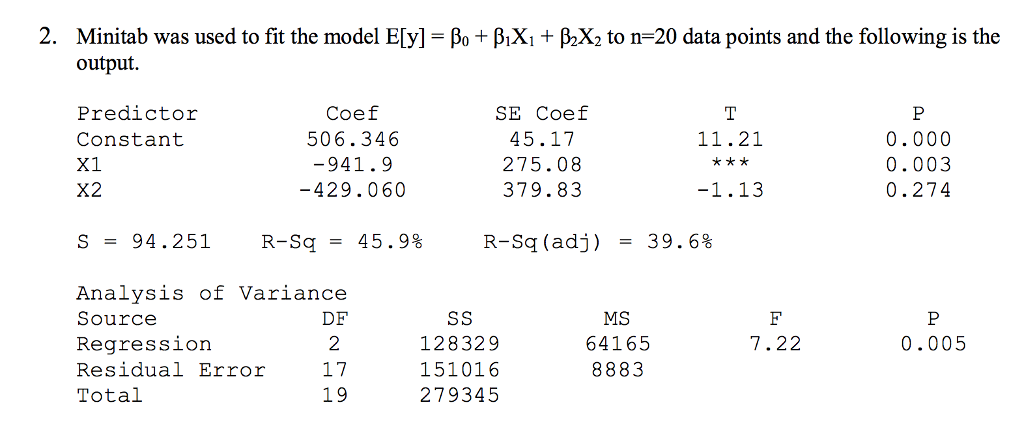 Solved E Interpret R2 And Ra2 F Conduct The Global Uti