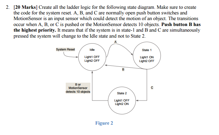 Solved Create All The Ladder Logic For The Following Stat
