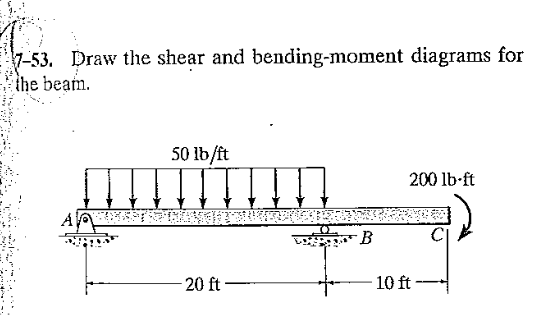 Solved H How To Draw The Shear And Bending Moment Diagram