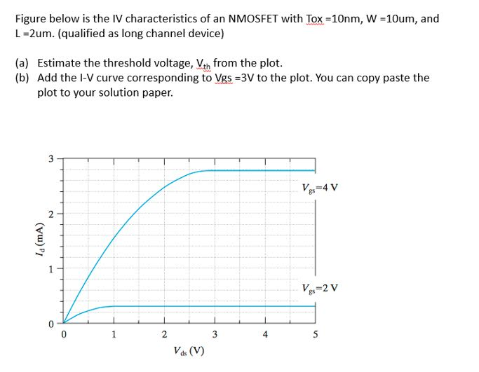 Plot diagram answers copy and paste introduction to electrical solved figure below is the iv characteristics of an nmosf rh chegg com book plot diagram the giver plot diagram ccuart Images