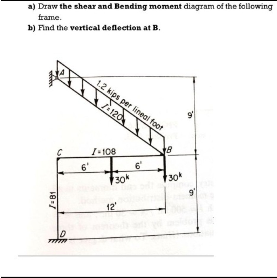Solved A Draw The Shear And Bending Moment Diagram Of Th Drawing Diagrams Following Frame B