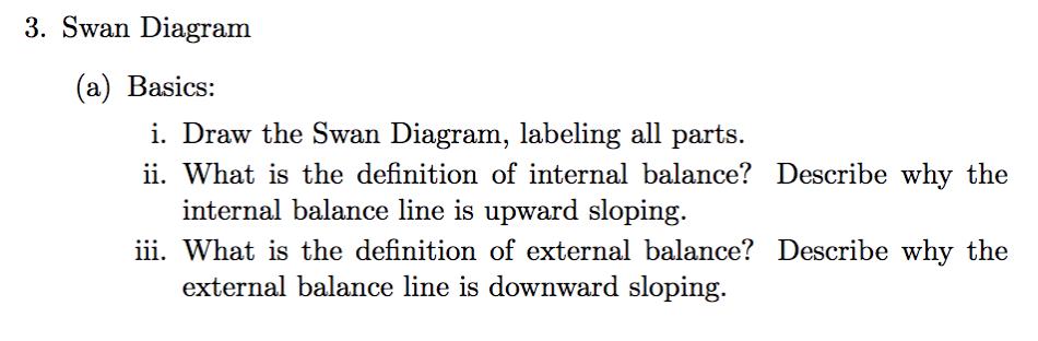 Solved 3 Swan Diagram A Basics I Draw The Swan Diag