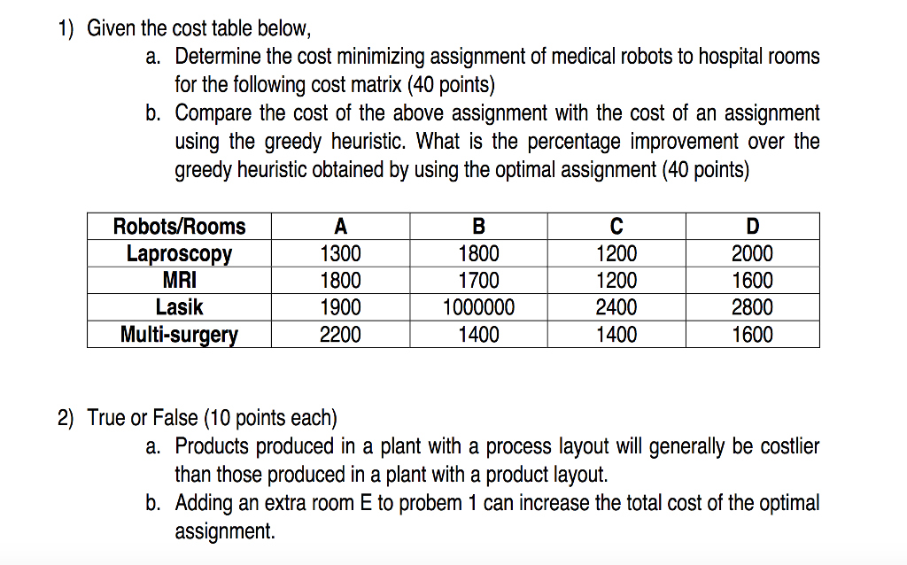 Solved 1 Given The Cost Table Below A Determine The Cos