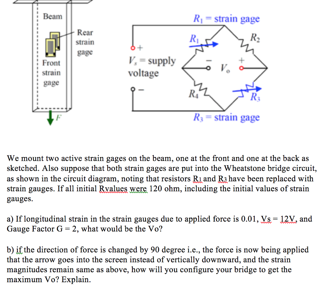 Solved Beam R1 Strain Gage Rear Front Stra Electricity Why Does Voltage Remains Same Over Parallel Circuit V Supply