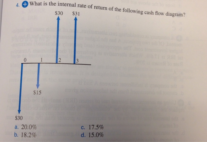 Solved what is the internal rate of return of the followi question what is the internal rate of return of the following cash flow diagram ccuart Images