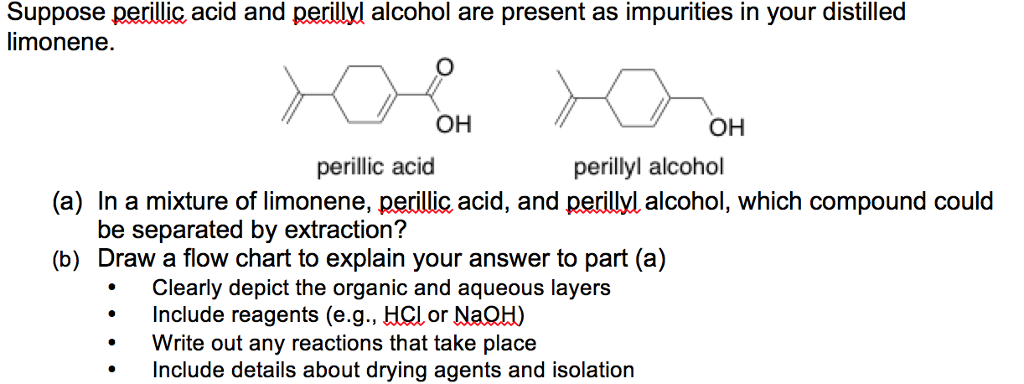 reactions with alcohols lab report