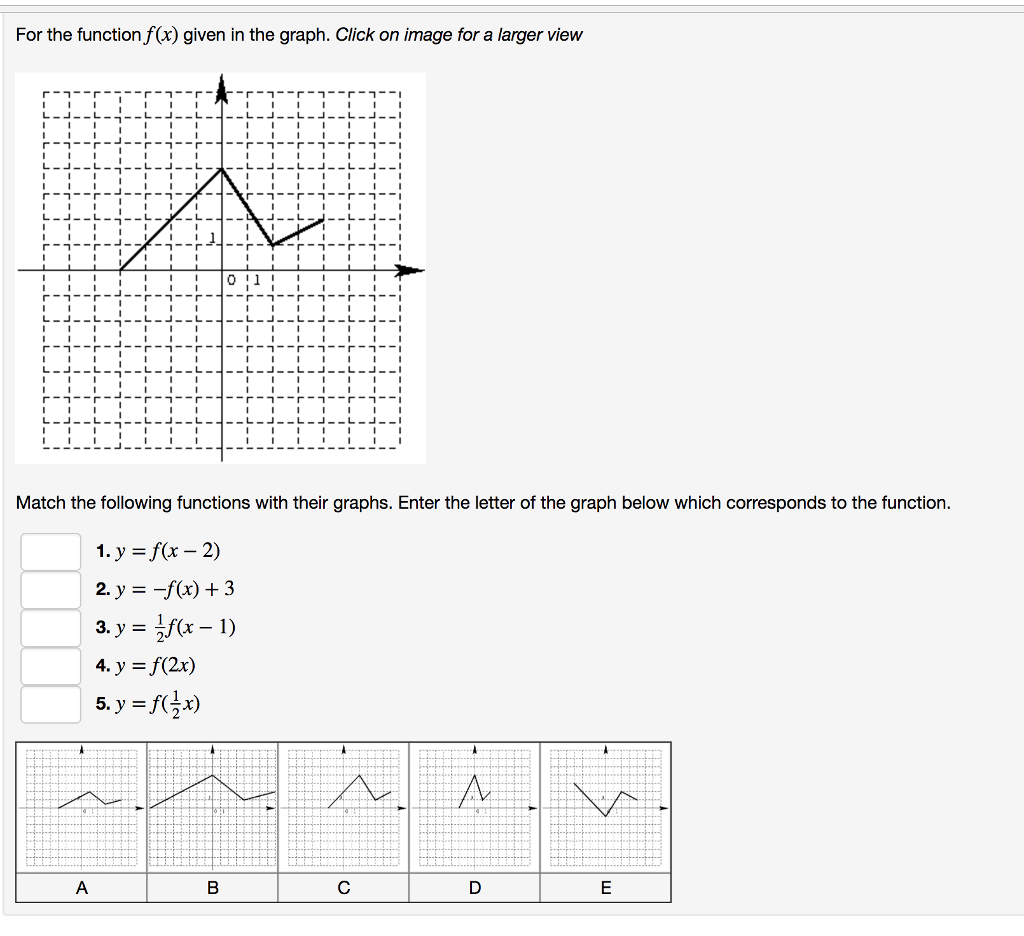 Solved: For The Function F(x) Given In The Graph  Click On