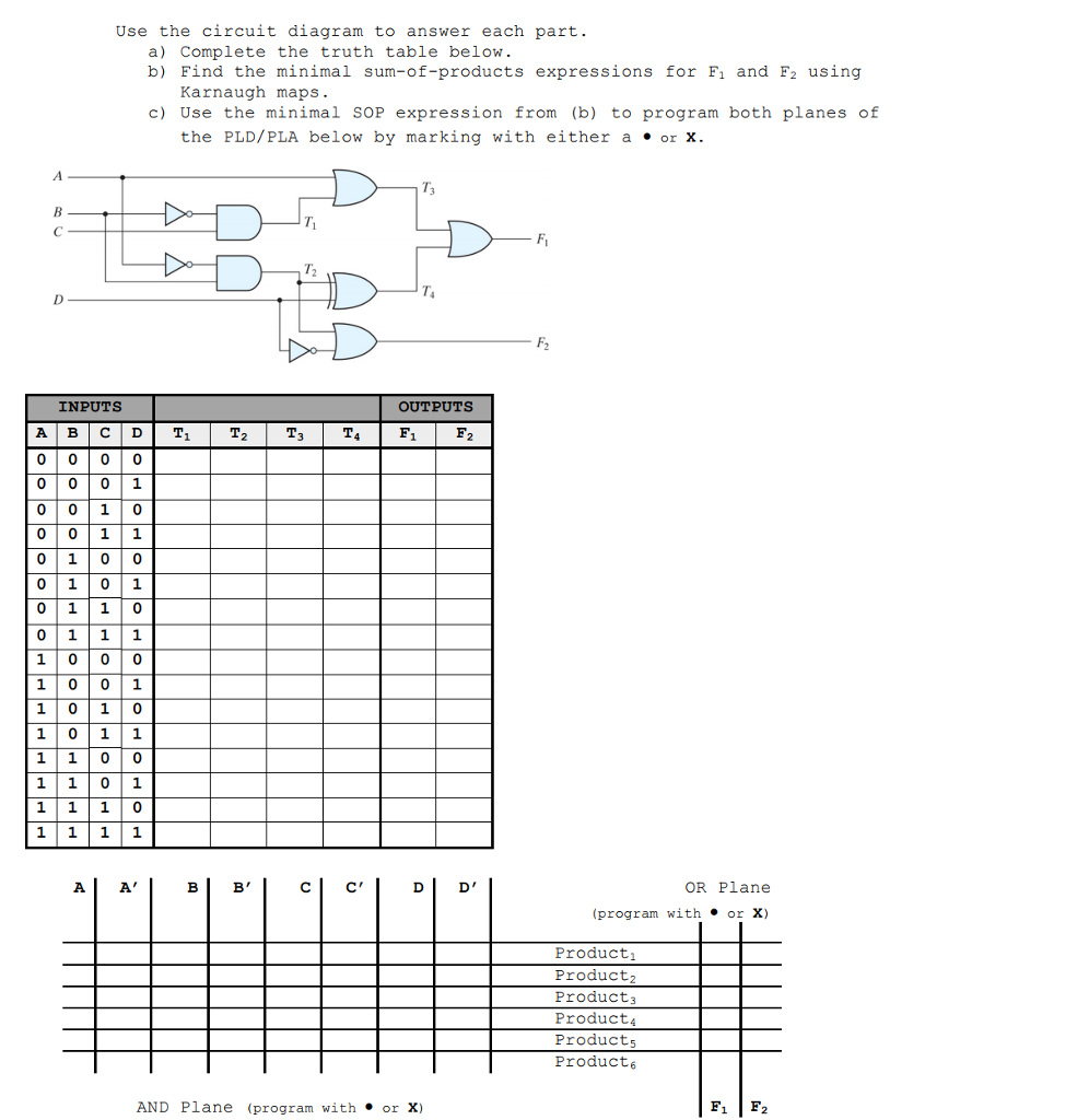 Question: Use the circuit diagram to answer each part. a) Complete the truth  table below. b) Find the minim.