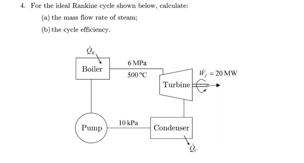 Rankine cycle efficiency calculator