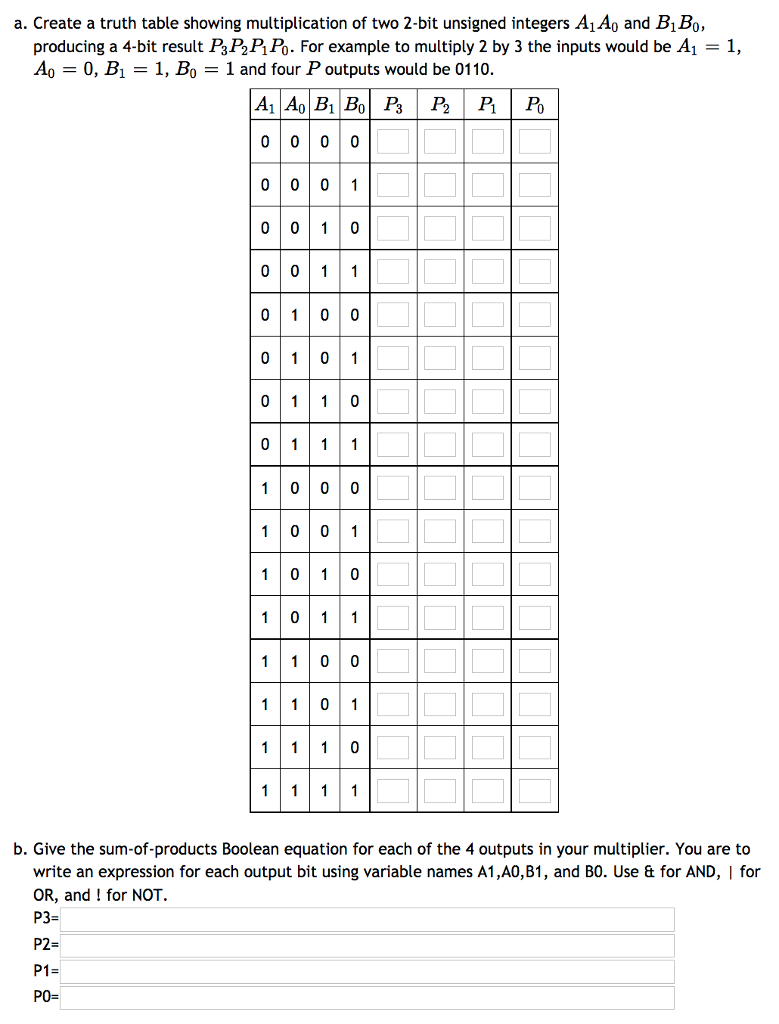 Solved Create A Truth Table Showing Multiplication Of Two