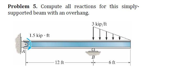 Solved: Problem 5  Compute All Reactions For This Simply-s