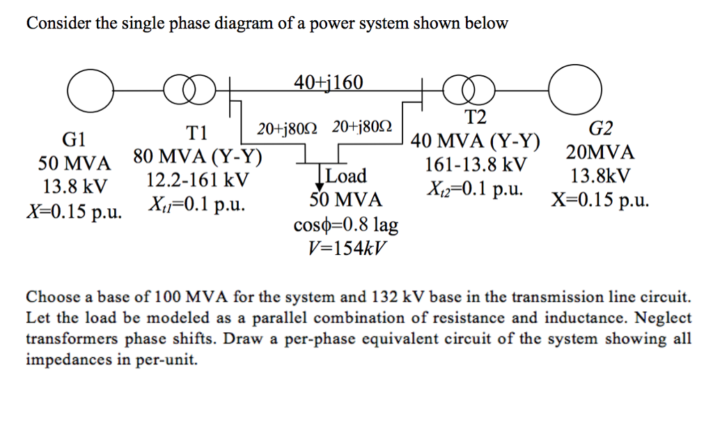 solved consider the single phase diagram of a power syste Cell Cycle Phases consider the single phase diagram of a power system shown below 40 j160 t2 40