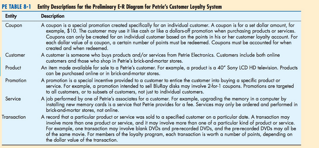 petrie electronics case questions essay Chapter 10 - petrie's electronic case 1 why don't information systems projects work out as planned asking the right questions chapter 5 issue: should the united states government reduce immigration into the country conclusion: yes, they should.
