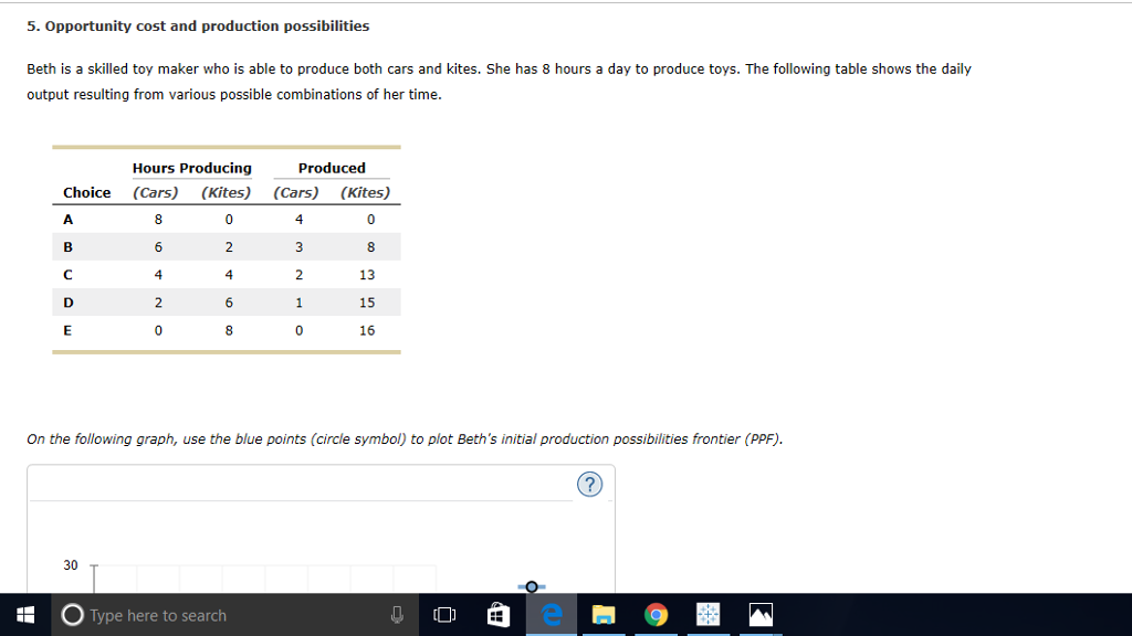 Solved: 5  Opportunity Cost And Production Possibilities B