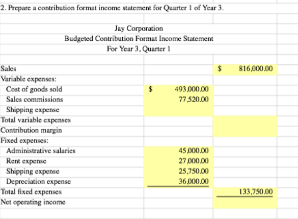 Income Statement Format | Prepare A Contribution Format Income Statement For Chegg Com