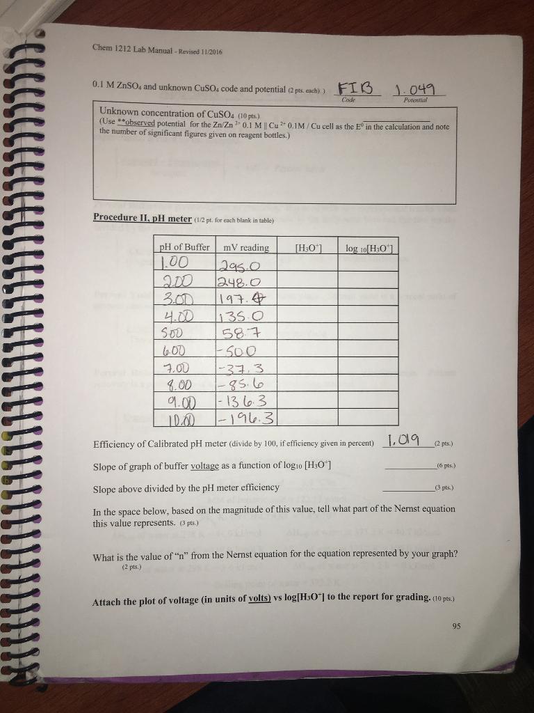 solved chem 1212 lab manual revised 11 2016 0 1 m znsos rh chegg com Chem Lab Report Basic Chem Lab