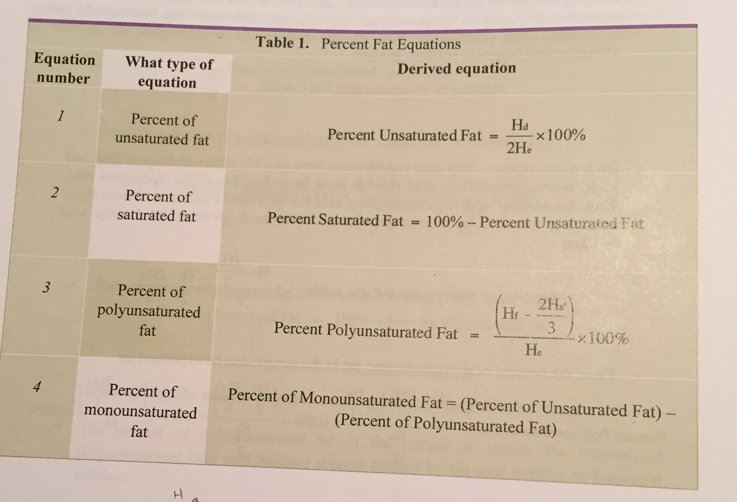 1 determine the amount of fat from the food sampl chegg com