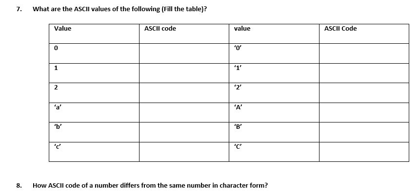 Solved: 7  What Are The ASCII Values Of The Following (Fil