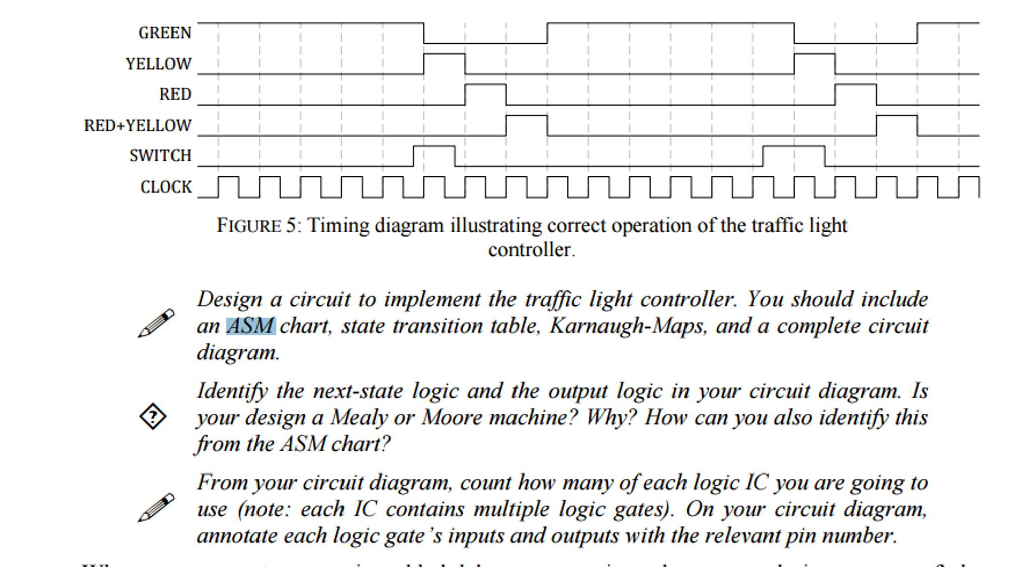 Design A Circuit To Implement The Traffic Light Co... | Chegg.com