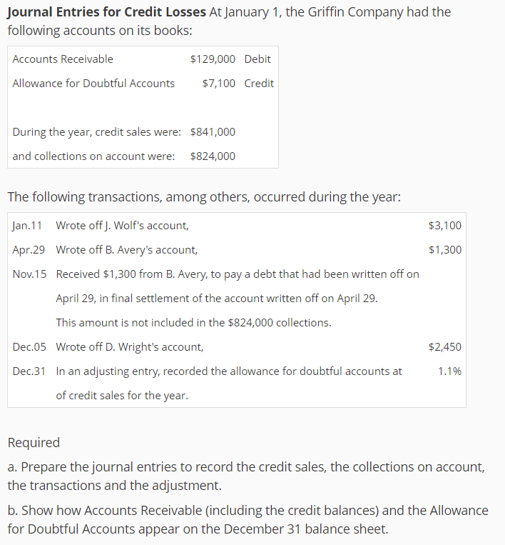 Solved Ournal Entries For Credit Losses At January 1 The