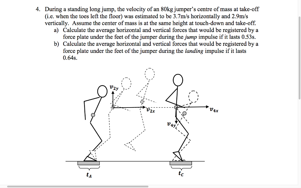 Solved 4 During A Standing Long Jump The Velocity Of An