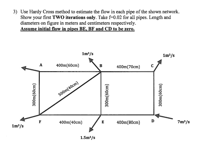 Solved: 3) Use Hardy Cross Method To Estimate The Flow In