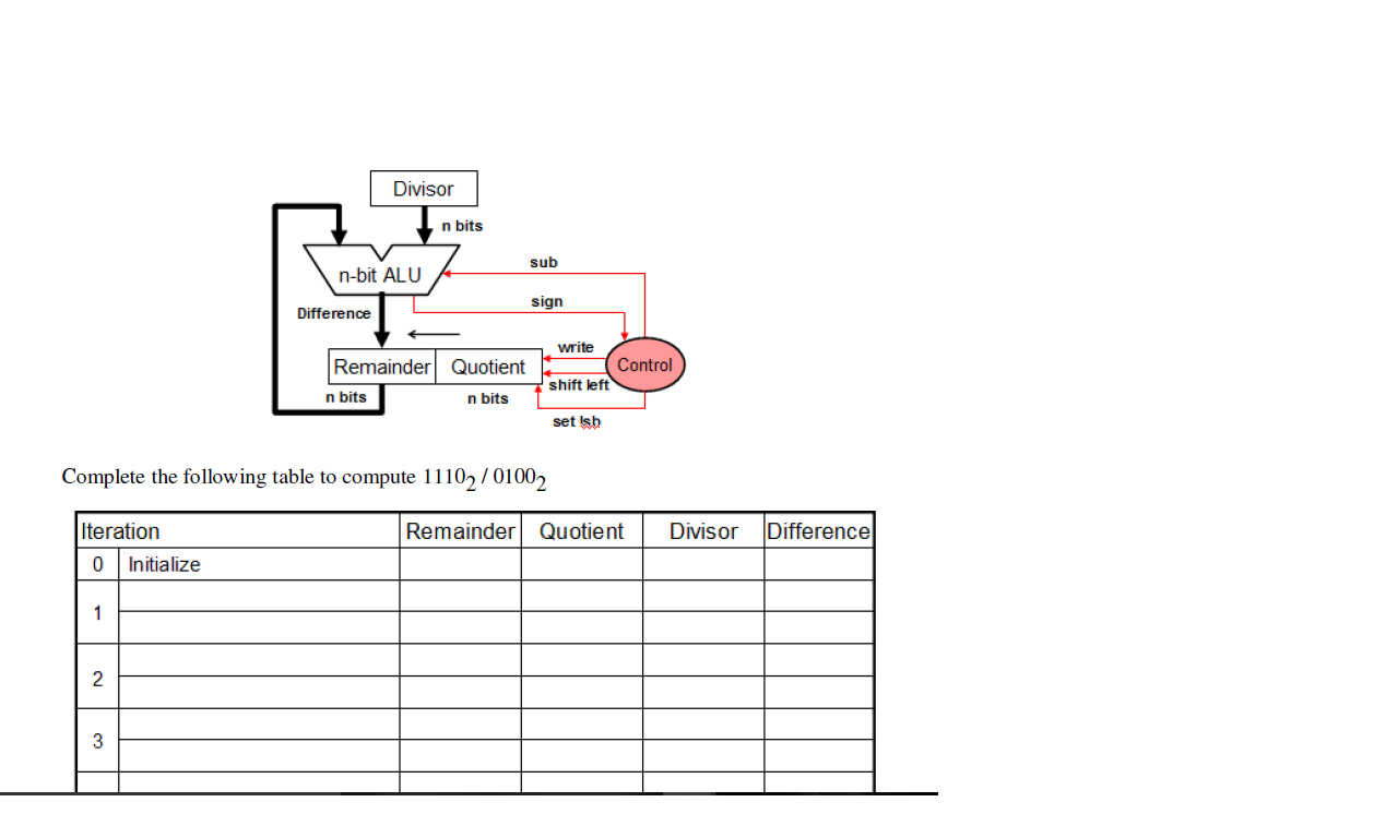 Solved  Problem 3 The Following Block Diagram Illustrates