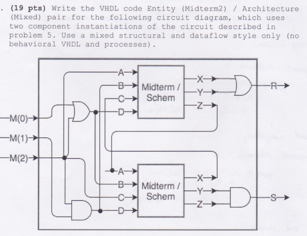 Electrical engineering archive november 13 2017 chegg 19 pts write the vhdl code entity midterm2 architecture fandeluxe