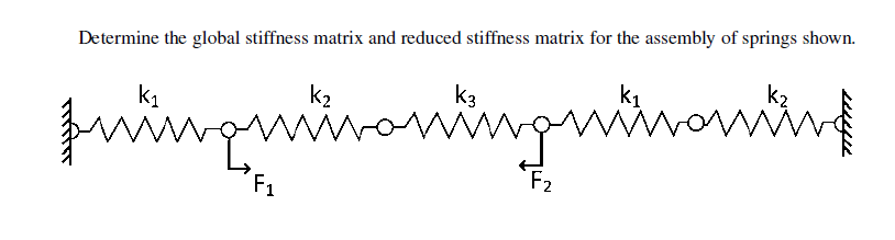 Solved: Determine The Global Stiffness Matrix And Reduced