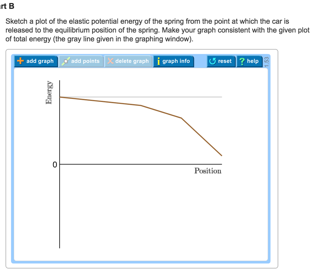 Energy In A Spring Graphing Question A Toy Car Is Chegg Com