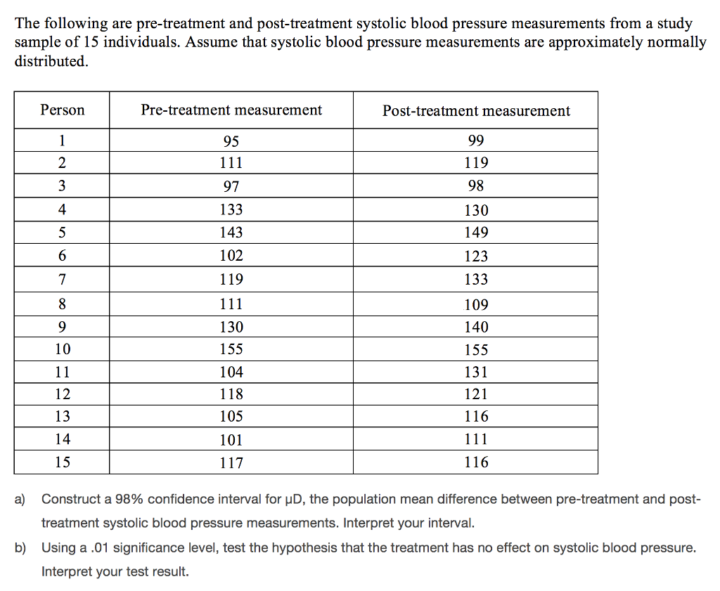Question: The following are pre-treatment and post-treatment systolic blood  pressure measurements from a st.