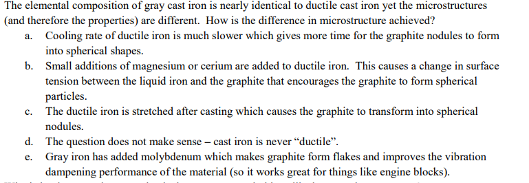 Solved: The Elemental Composition Of Gray Cast Iron Is Nea