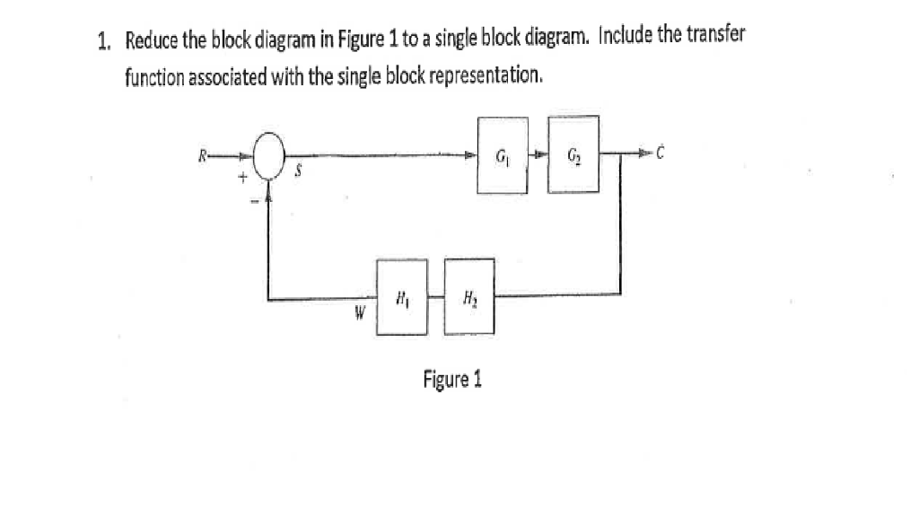 Solved reduce the block diagram in figure 1 to a single b question reduce the block diagram in figure 1 to a single block diagram include the transfer function ass ccuart Images