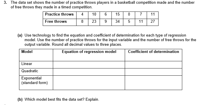 Solved: The Data Set Shows The Number Of Practice Throws P
