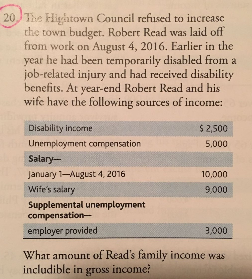Solved: The Hightown Council Refused To Increase The Town