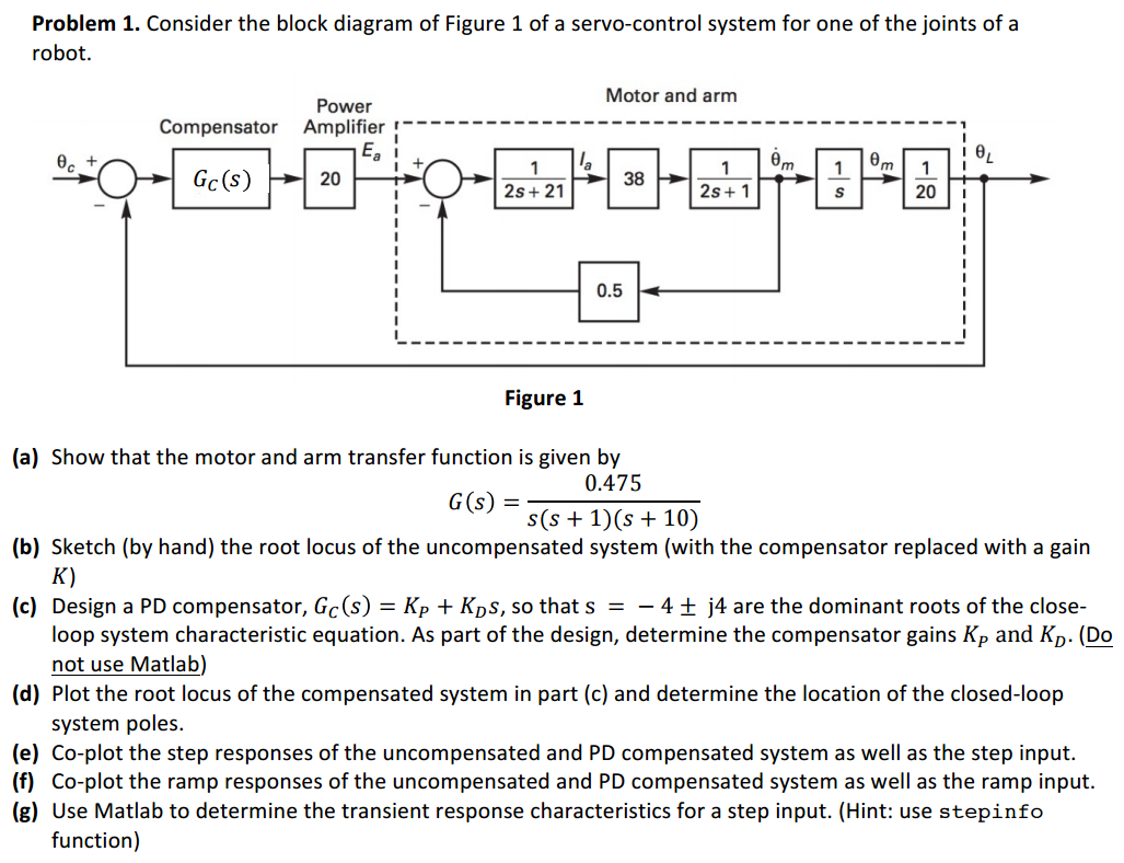 Block Diagram Solver Matlab Electrical Wiring Solved Consider The Of Figure 1 A Servo Cpu Simulink