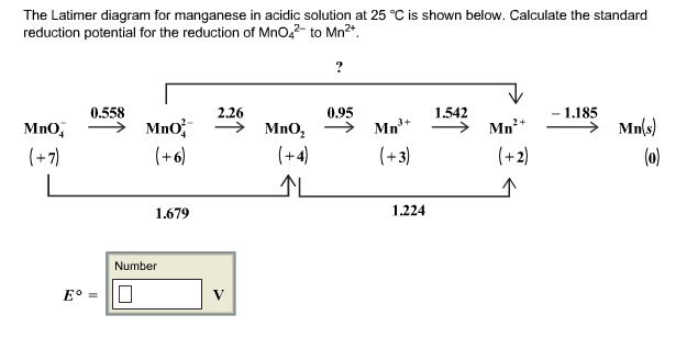 acid solution diagram easy acid rain diagram #9