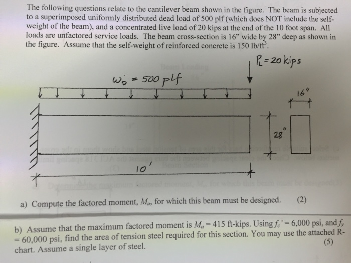 Solved: The Following Questions Relate To The Cantilever B