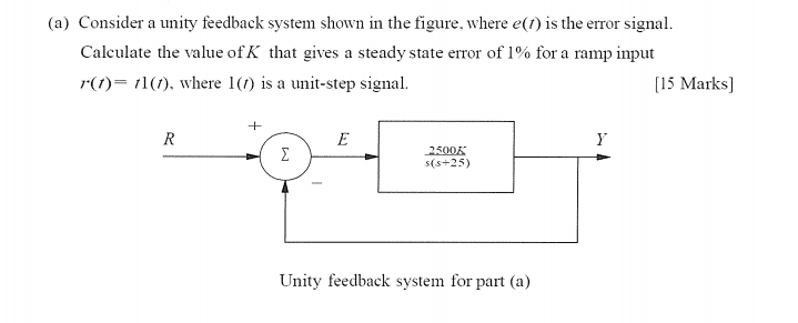Electrical engineering archive june 05 2017 chegg a consider a unity feedback system shown in the figure where e ccuart Gallery