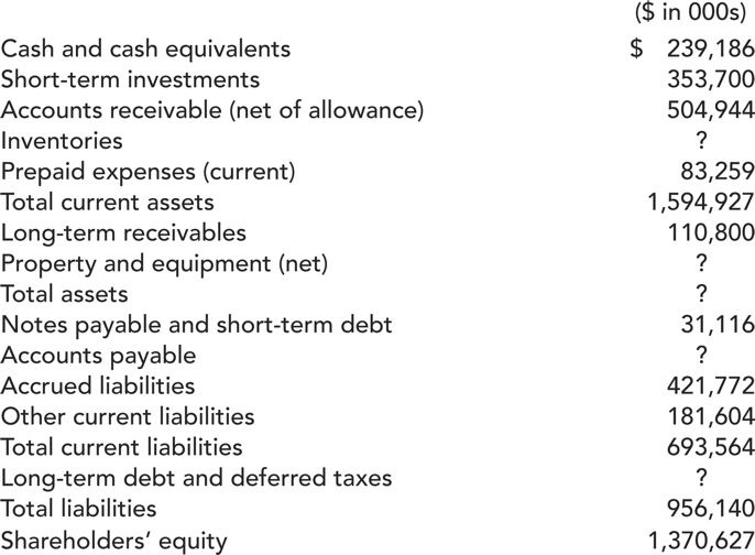 bond sinking fund on balance sheet
