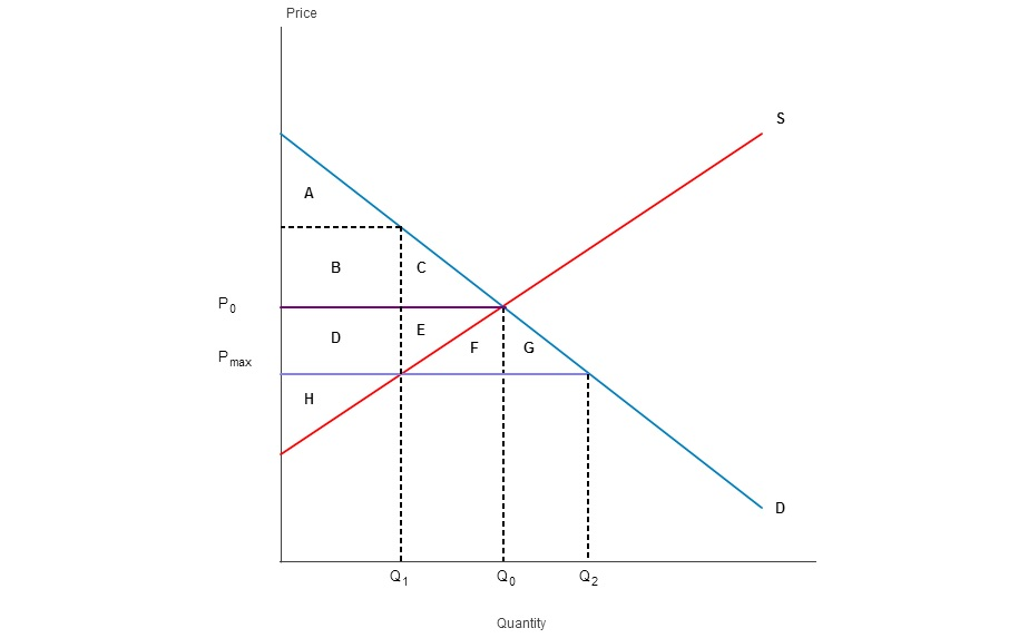 equilibrium price and quantity economic systems cross This content was stolen from brainmasscom - view the original, and get the solution, here 19 for each of the following sets of supply and demand curves, calculate equilibrium price and quantity.