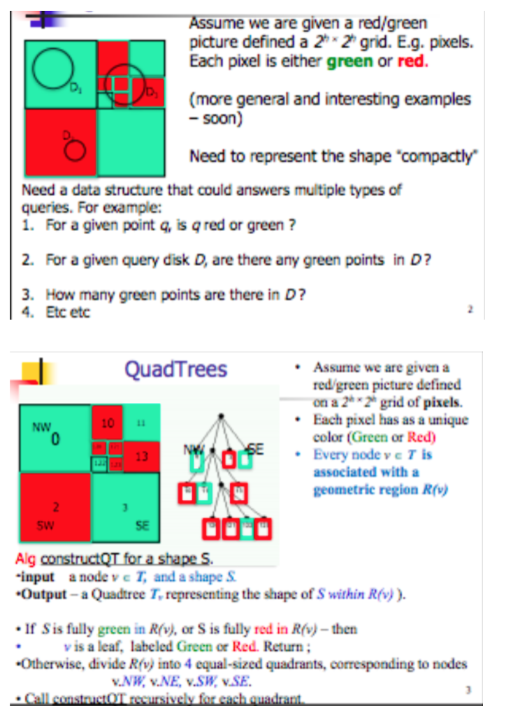 As Shown The Question Refers To A Quad Tree T Buil