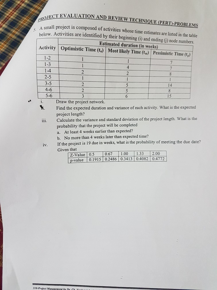 Solved: EVALUATION AND REVIEW TECHNIQUE PERT-PROBLEMS All ...