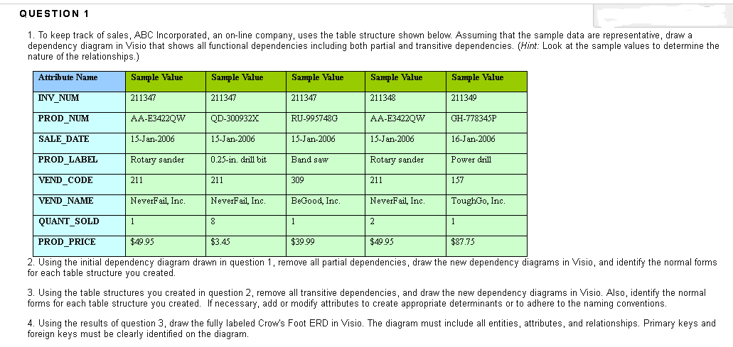 solved to keep track of sales abc incorporated an on li