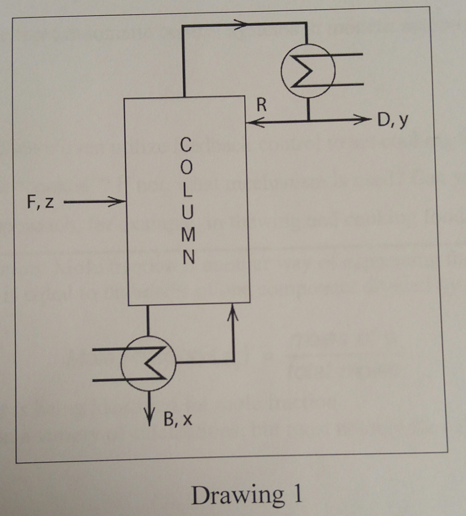 Process Control Schematic Wiring Diagram Bfd Block Flow Example Solved The Distillation Column Shown In T B X Drawing1