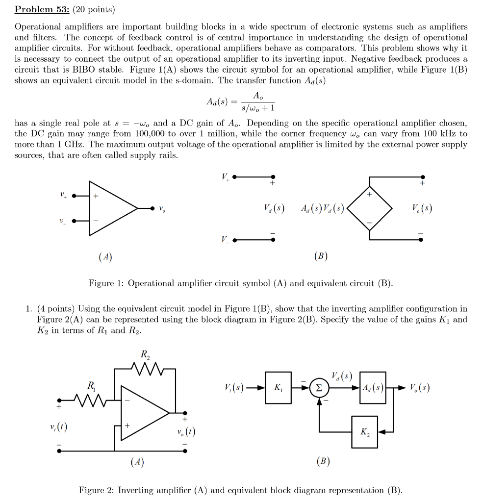 solved problem 53 (20 points) operational amplifiers are  block diagram inverting amplifier #12